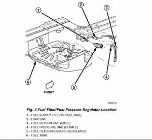 Fuel Filter Location  Where Is The Fuel Filter And How Is It