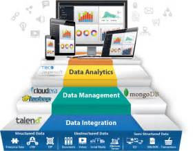 Big Data Analytics Architecture