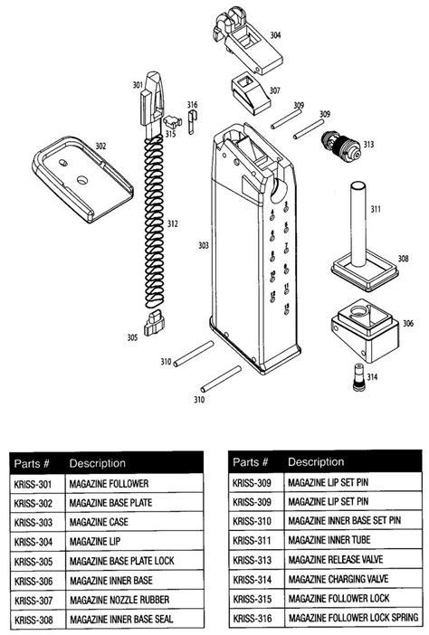 Kwa Kriss Vector Gbb Submachine Gun Manual  Item# 10200301