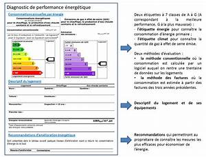 le diagnostic de performance energetique valimovia With comment calculer le dpe d une maison