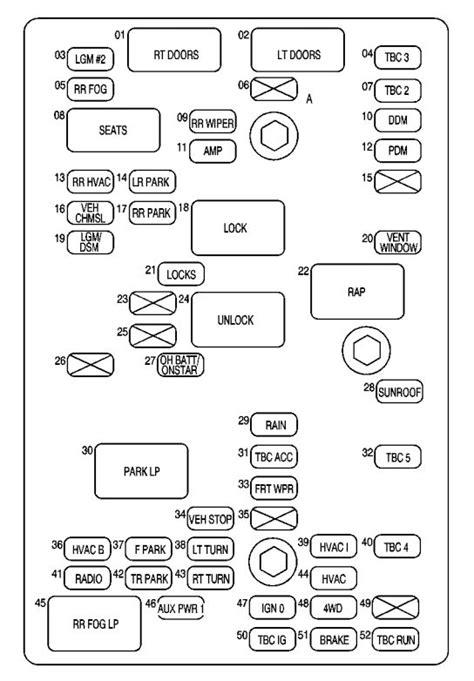 Chevrolet Trailblazer Fuse Box Diagram