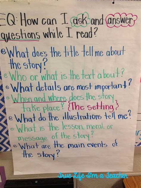 8 Best Images Of Ask And Answer Questions Anchor Chart  Asking Questions Anchor Chart
