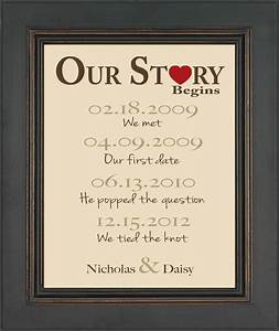 gifts design ideas wedding design best anniversary gift With best wedding anniversary gifts