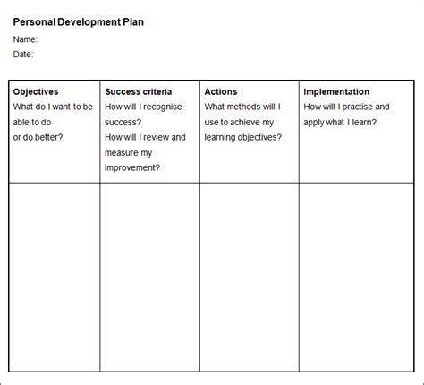 sample personal development plan template   sample