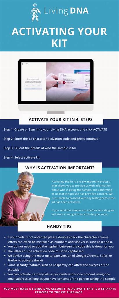 Activating Dna Living Hc Support Follow