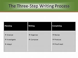 The Three Step Writing Process - ppt video online download