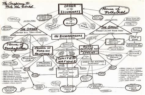 Illuminati Plans by Up New Zealand What Does The Globalist Agenda New
