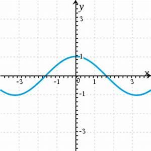 Nullstellen Berechnen Rechner : grenzwert online rechner ~ Themetempest.com Abrechnung