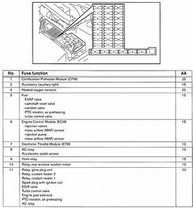 Fuse Diagram For 1998 Volvo V70 : volvo v70 2001 wiring diagrams fuse panel ~ A.2002-acura-tl-radio.info Haus und Dekorationen