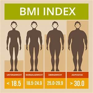 Körpergewicht Berechnen : bmi berechnen das m ssen sie ber den bmi wissen ~ Themetempest.com Abrechnung