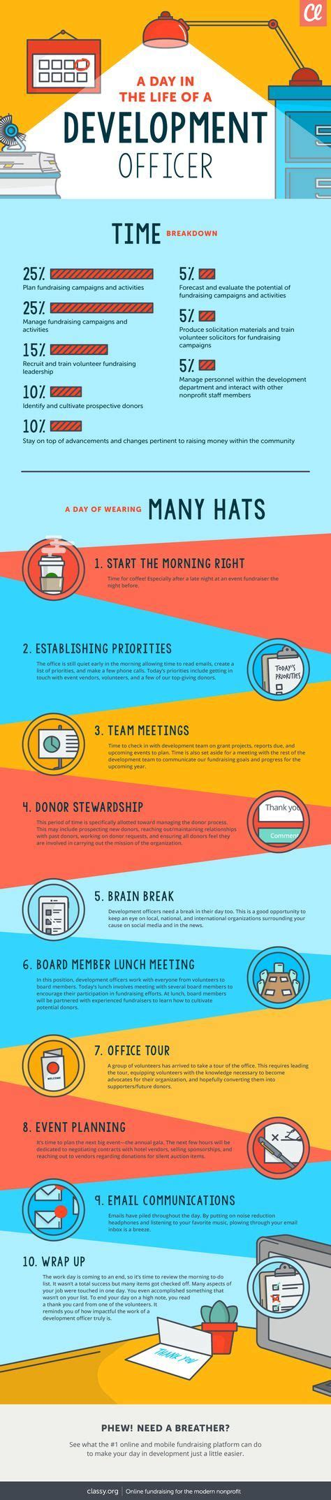 infographic  day   life   development officer