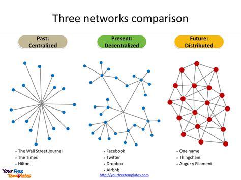 blockchain technology powerpoint templates