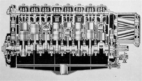 Submarine Main Propulsion Diesels