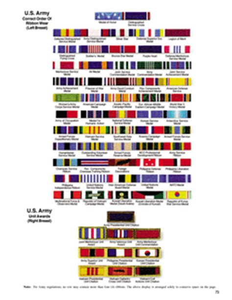 build a rack army insignia army ribbons and awards patriot surplus
