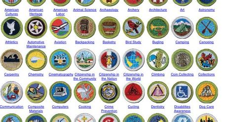 eagle required merit badges boyscout badge chart google search garden pinterest merit badge badges and eagle scout