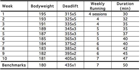 bench press chart bench press calculator weight age pkpbruins