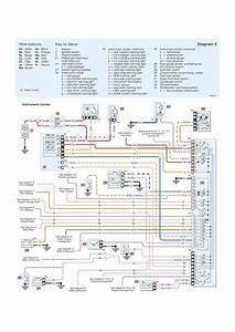 Renault Trafic Wiring Diagram Pdf Cosas De Coche