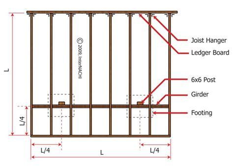 distance between floor joists on a deck inspecting a deck illustrated internachi