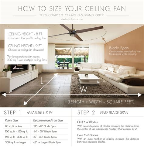 how to measure ceiling fan blades ceiling fan dimensions room bottlesandblends