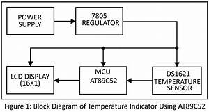 Temperature Indicator Using At89c52  U2013 Electronics Project