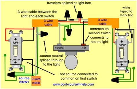 wiring recessed lights in series with threeway source at