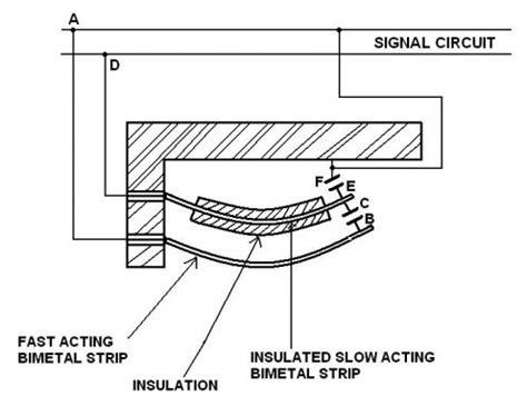 Rate Of Rise Heat Detector Diagram by Thermal Detectors Working Principle