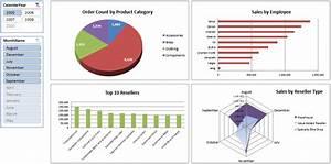 Sharepoint Business Intelligence  Bi