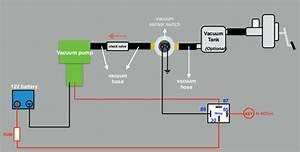Robinair Vacuum Pump Wiring Diagram