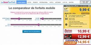 Harcèlement Téléphonique Sfr : actualit s 2016 02 f vrier ~ Medecine-chirurgie-esthetiques.com Avis de Voitures