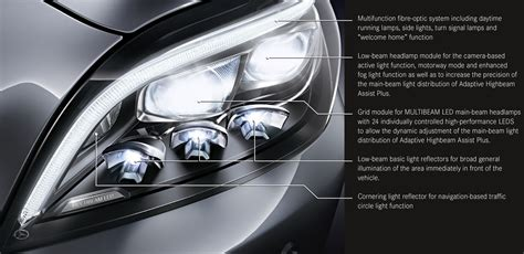 leds the future of lighting the future of light mercedes benz cls