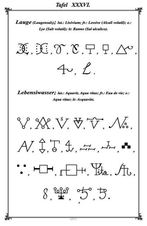Gessmann in 2020 | Symbol dictionary, Alchemic symbols