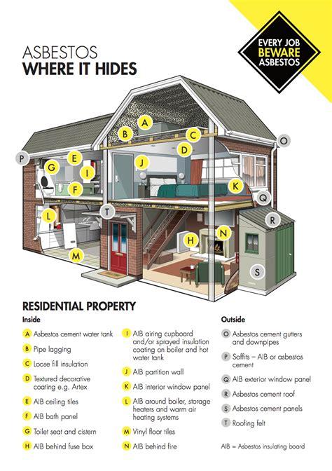 residential property  asbestos