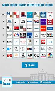 White House Press Room Seating Chart - White House ...