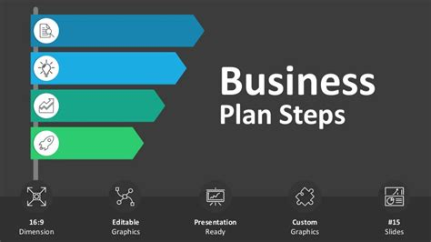 business plan steps editable powerpoint