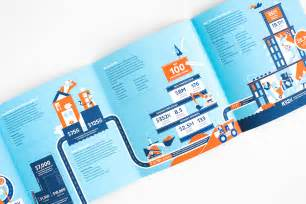 design brochure 20 best exles of brochure design projects for inspiration