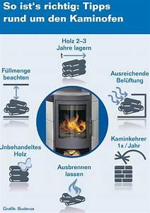 Kaminofen Richtig Heizen : kaminofen helfen heizkosten sparen ~ Orissabook.com Haus und Dekorationen