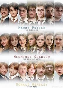 Hogwarts Alumni: Harry Potter Cast Evolution