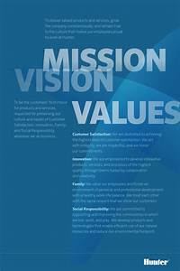 Small Church Financial Statement Template Image Result For Mission Vision Values Poster