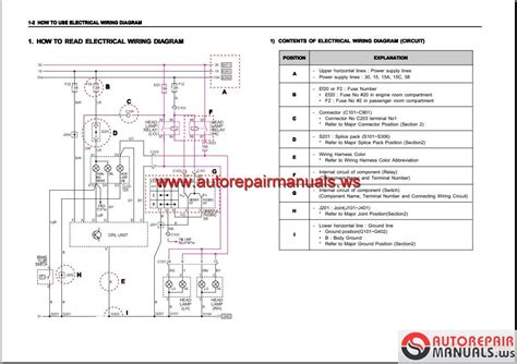 service electrical wiring diagrams get free image about
