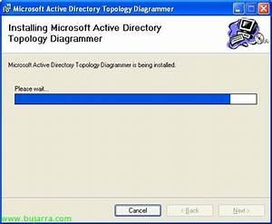 Uso De Uso De Madtd  U2013 Microsoft Active Directory Topology