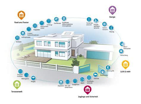 Smart Home Was Ist Das by Smart Home Moderner Helfer Joleka Einfach Besonders