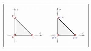 Jive Reference Manual  Jive  Geom  Lineartriangle Class