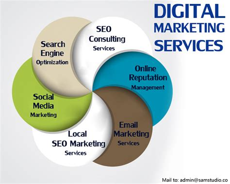 Digital Marketing Services by Is Outsource Digital Marketing Services Help For Business