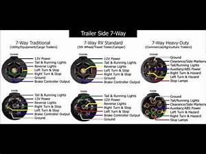 Trailer Wiring Hook Up Diagram