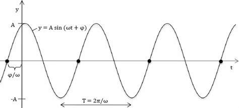 mathe ist nicht zum fuerchten und ganz praktisch fti