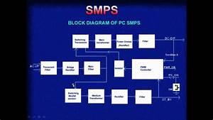 Smps Tutorial Block