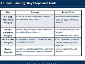 image result for sample product launch strategy With media launch plan template