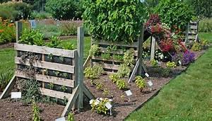 Northeast Gardening: DIY Pallet Gardens