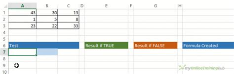 excel    functions explained   training hub