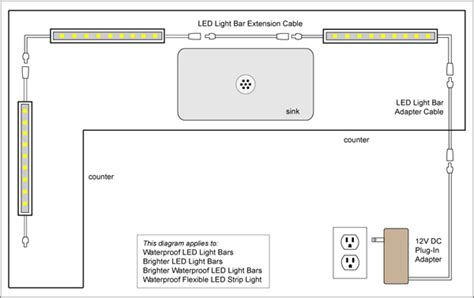 88light how do i install led cabinet lights on one power source with gaps between the
